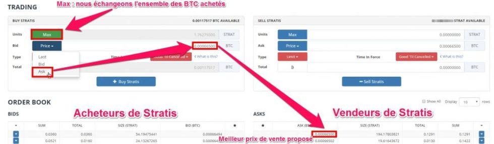 Acheter des Crypto-monnaies Stratis sur Bittrex