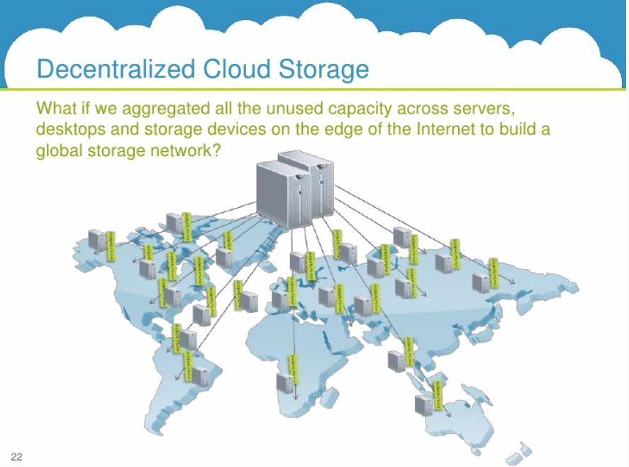 Hébergement cloud décentralisé