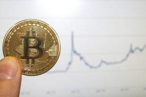Prix Bitcoin 10 000 dollars