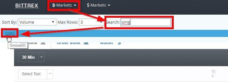 Market History