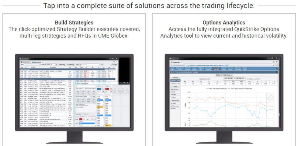 CME Direct plateforme de trading