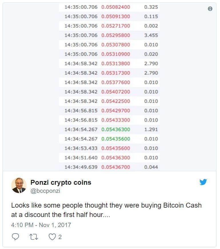 Confusion entre Bitcoin Cash et BitConnect