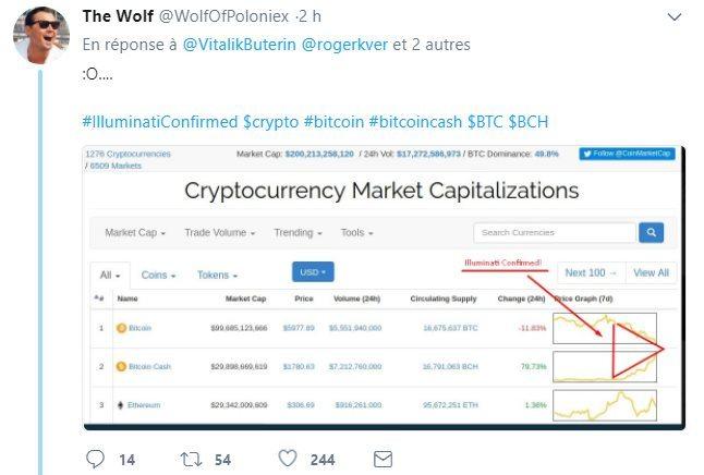 The Wolf Twitter Illuminati