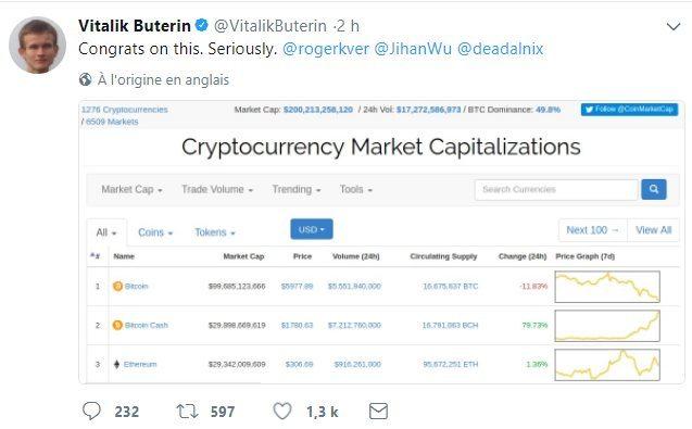 Vitalik Buterin Twitter Bitcoin Cash