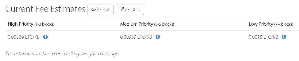 Frais de transaction Litecoin