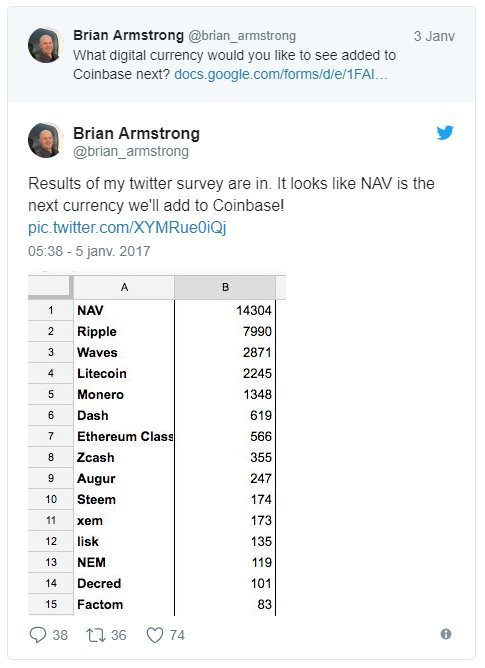 Sondage Brian Armstrong Twitter