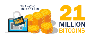 21 millions de Bitcoins