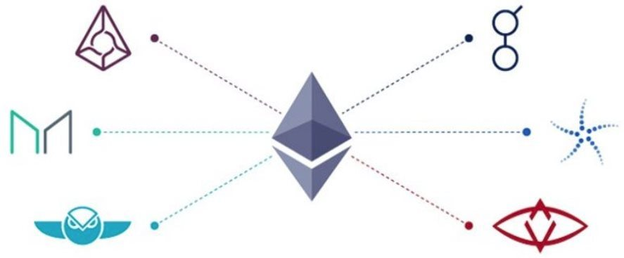 Tokens Ethereum