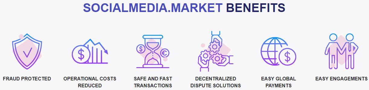 Les avantages de SocialMedia.Market
