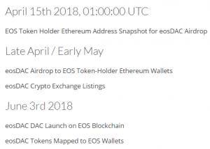 Timeline eosDAC
