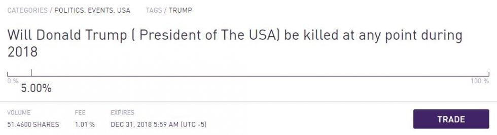 Pari sur l'assassinat de Donald Trump