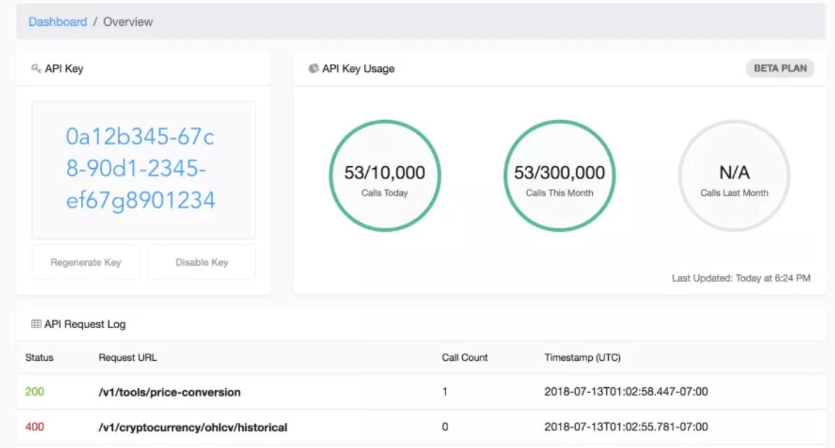 API Professionnelle de CoinMarketCap