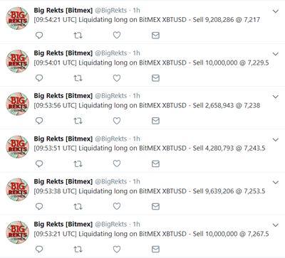 Liquidation Bitmex au 5 septembre 2018
